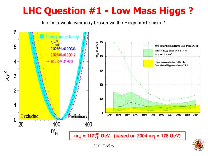 LHC Question #1 - Low Mass Higgs ?