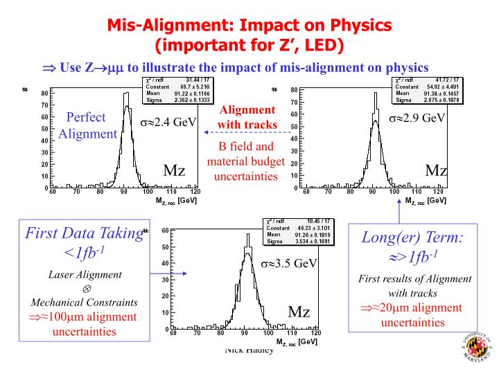 Mis-Alignment: Impact on Physics