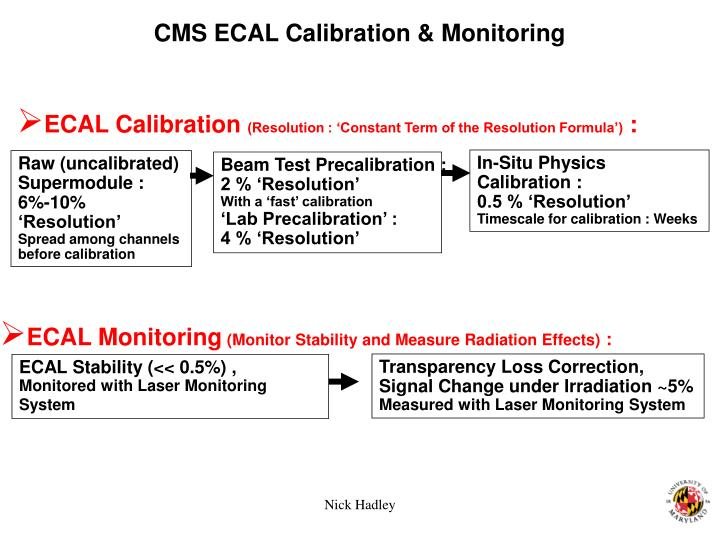 CMS ECAL Calibration & Monitoring