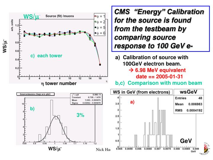 "CMS  ""Energy"" Calibration for the source is found from the testbeam by"