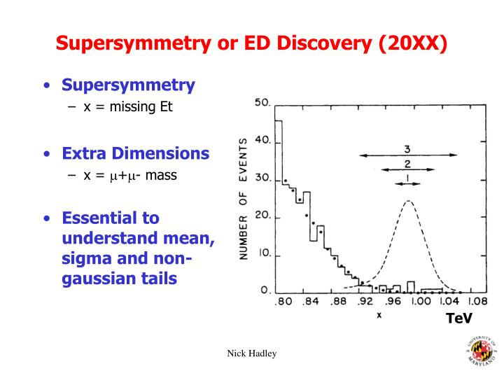 Supersymmetry or ED Discovery (20XX)
