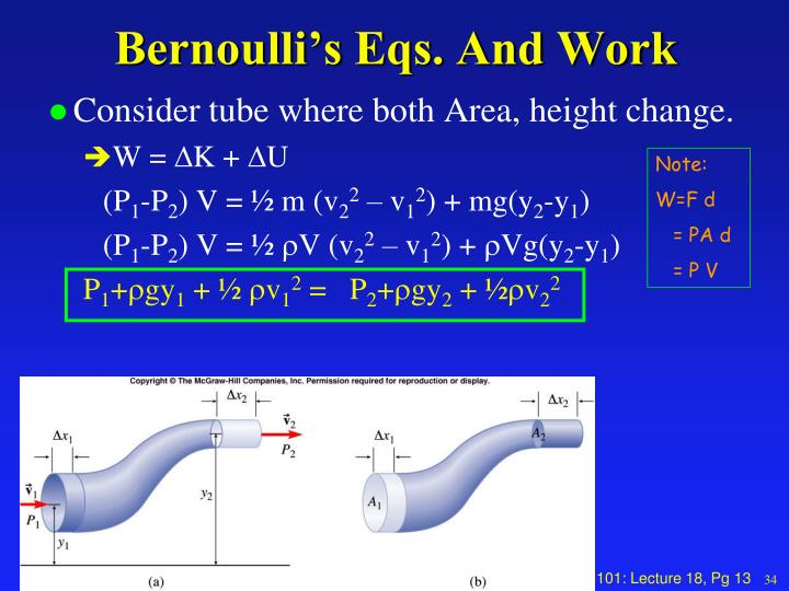 Bernoulli's Eqs. And Work