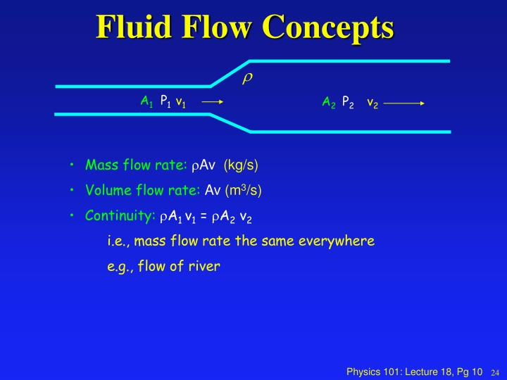 Fluid Flow Concepts