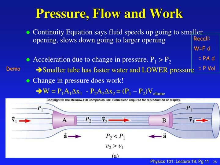 Pressure, Flow and Work