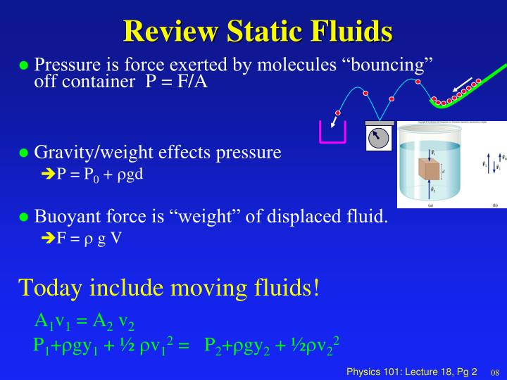 Review Static Fluids