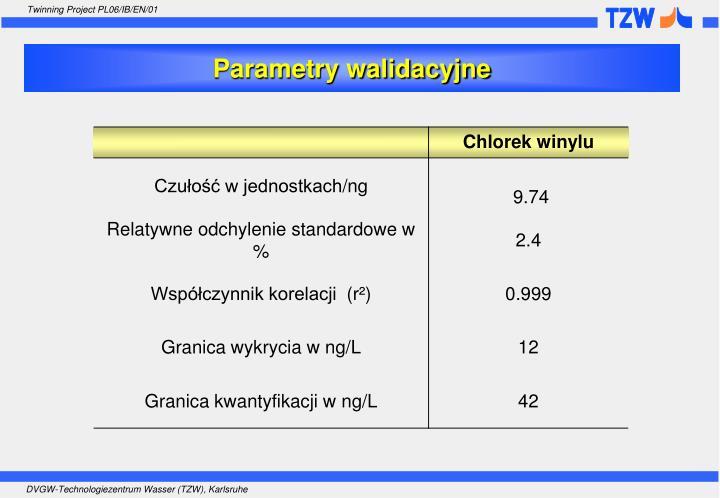 Parametry walidacyjne