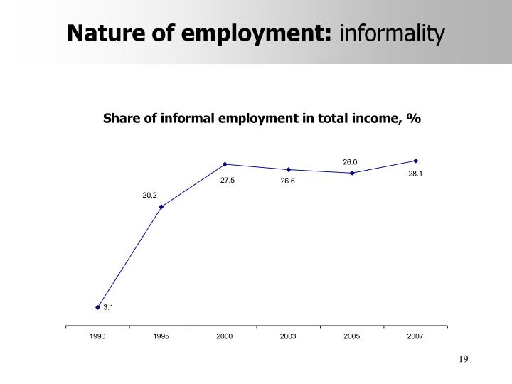 Nature of employment: