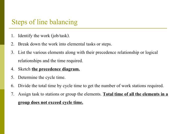 Steps of line balancing