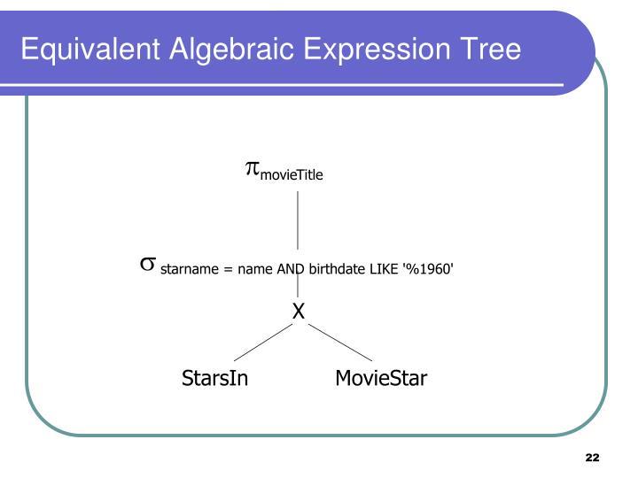 Equivalent Algebraic Expression Tree