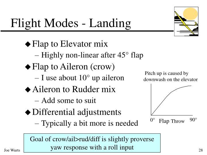 Flight Modes - Landing