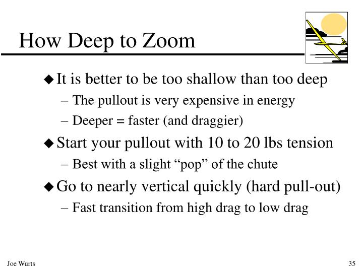 How Deep to Zoom