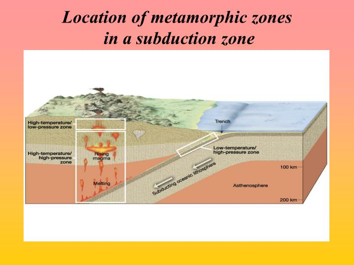 Location of metamorphic zones