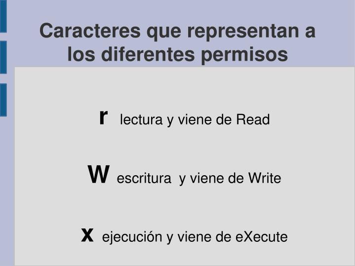 Caracteres que representan a los diferentes permisos