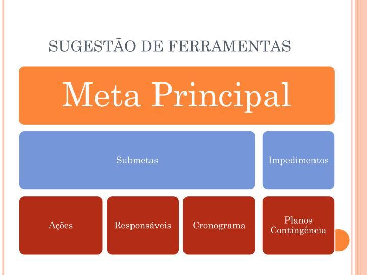 SUGESTÃO DE FERRAMENTAS