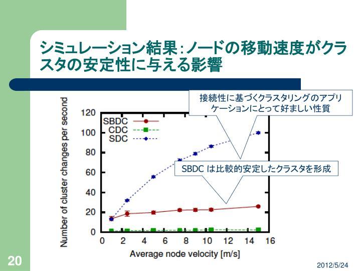 シミュレーション結果:ノードの移動速度がクラスタの安定性に与える影響