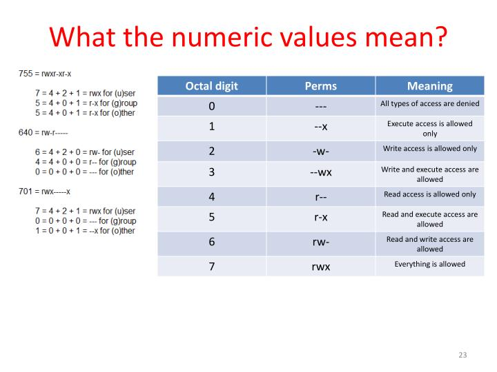What the numeric values mean?