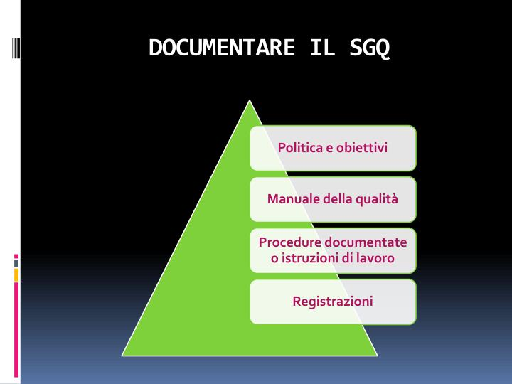 DOCUMENTARE IL SGQ