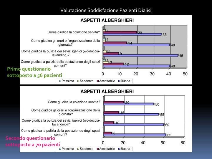 Valutazione Soddisfazione Pazienti Dialisi