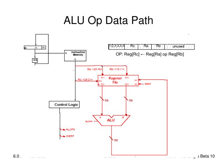 ALU Op Data Path