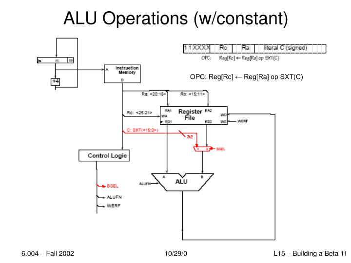 ALU Operations (w/constant)