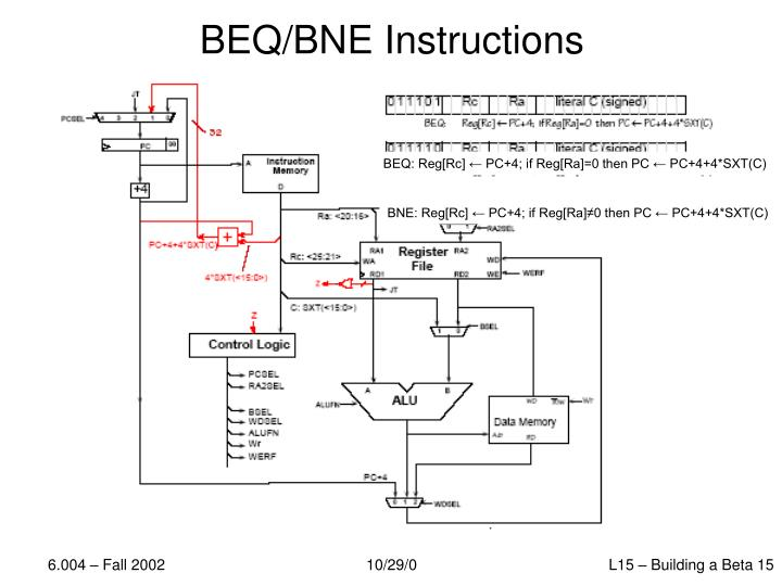 BEQ/BNE Instructions