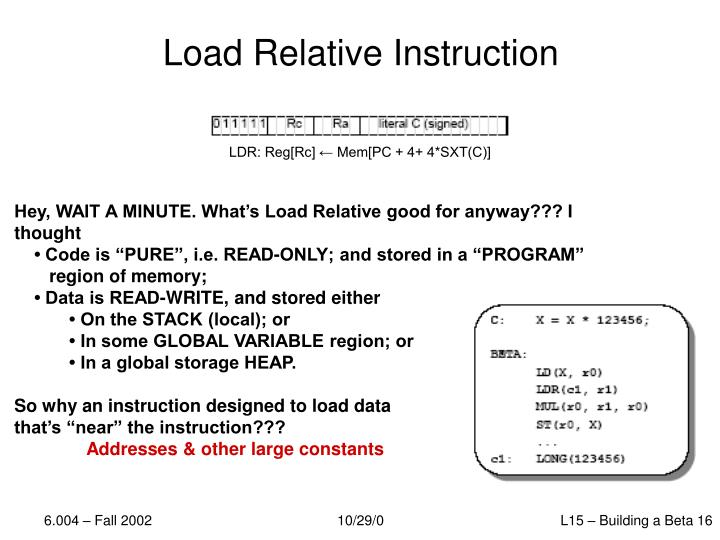 Load Relative Instruction