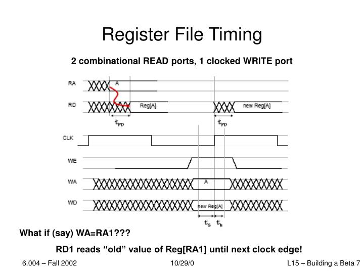 Register File Timing