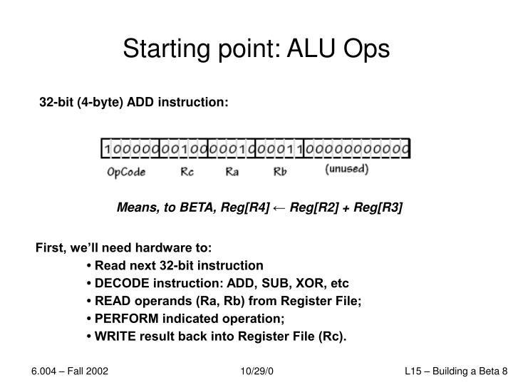 Starting point: ALU Ops