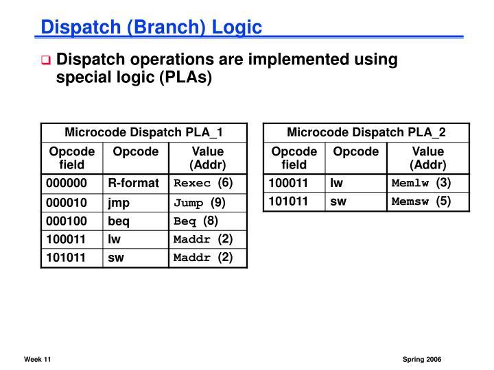 Dispatch (Branch) Logic
