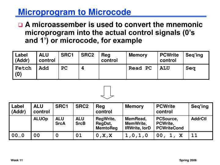 Microprogram to Microcode