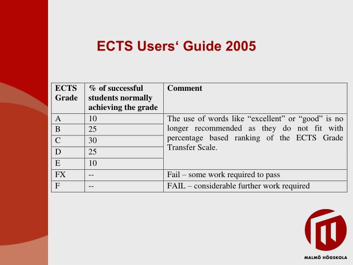 ECTS Users' Guide 2005
