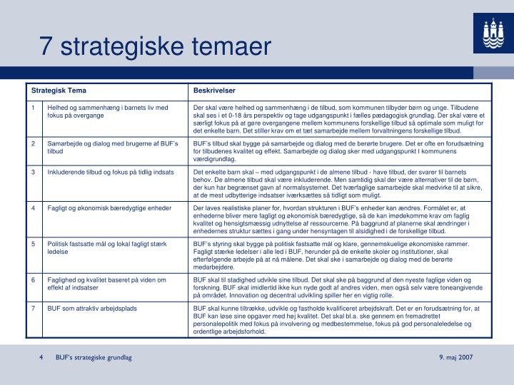 7 strategiske temaer