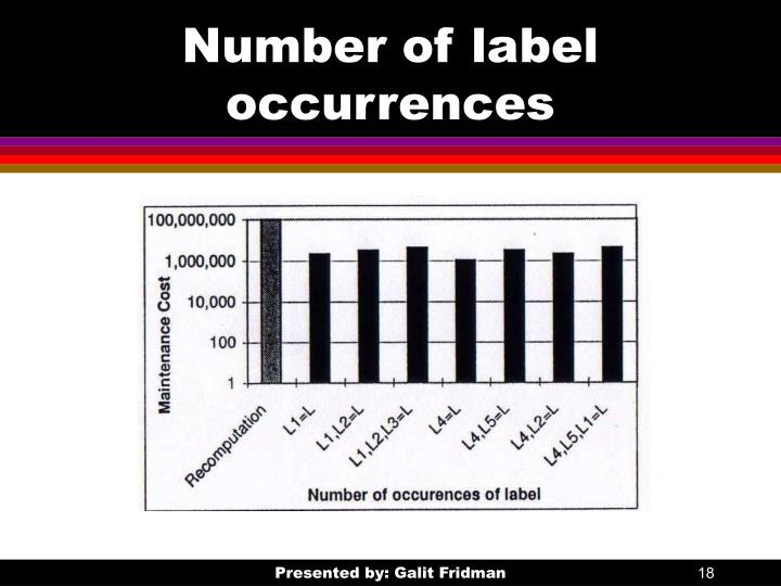 Number of label occurrences