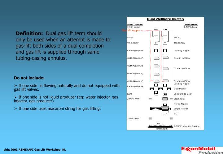 Gas lift supply