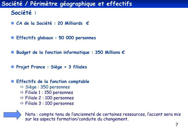 Société / Périmètre géographique et effectifs