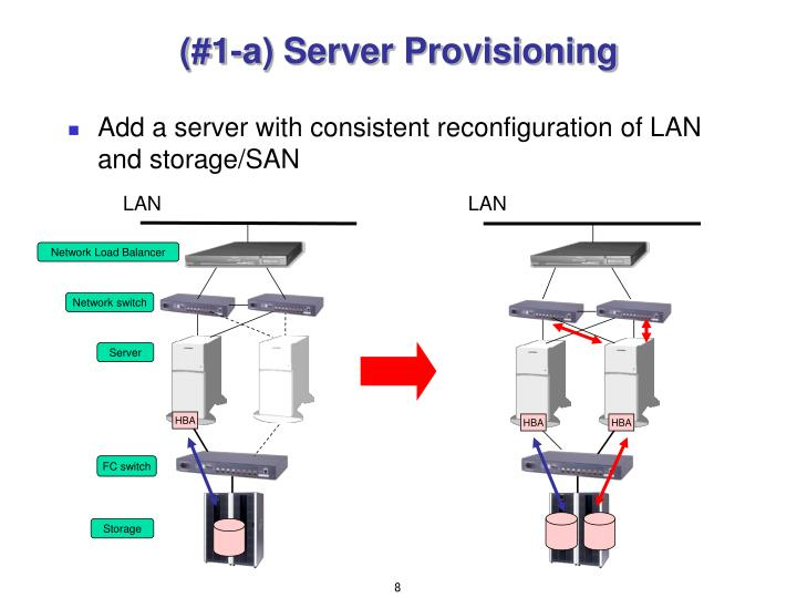 (#1-a) Server Provisioning