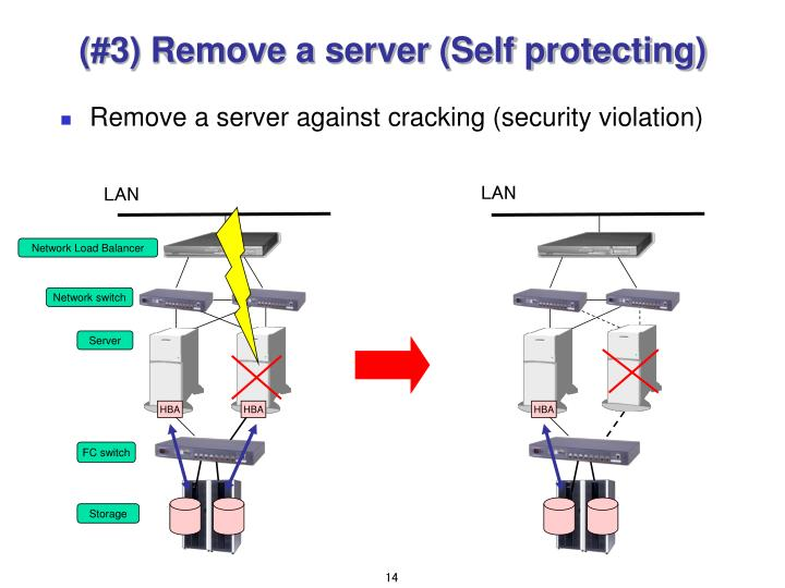 (#3) Remove a server (Self protecting)