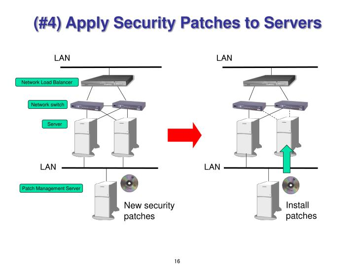 (#4) Apply Security Patches to Servers