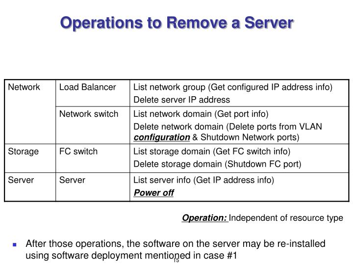 Operations to Remove a Server