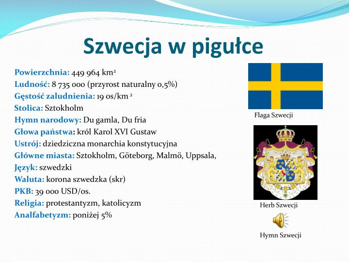 Szwecja w pigułce