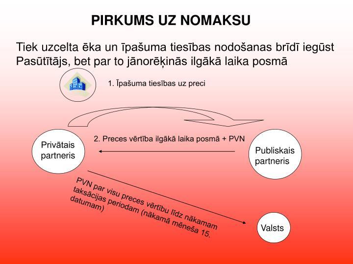 Publiskais partneris