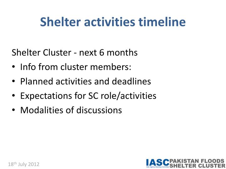 Shelter activities timeline