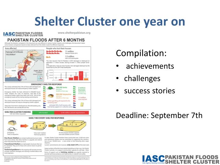 Shelter Cluster one year on