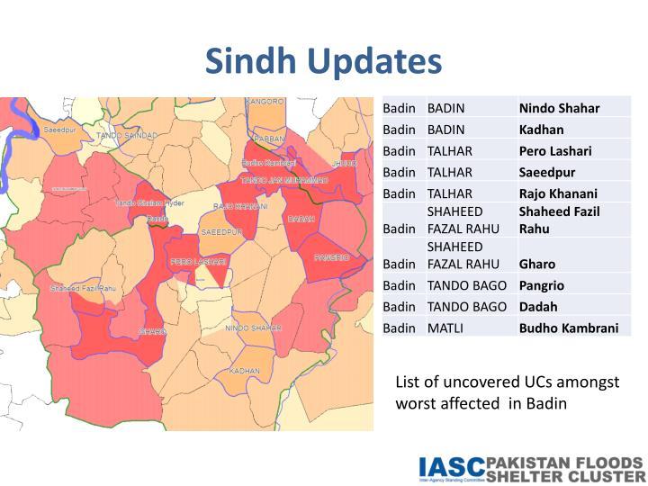 Sindh Updates
