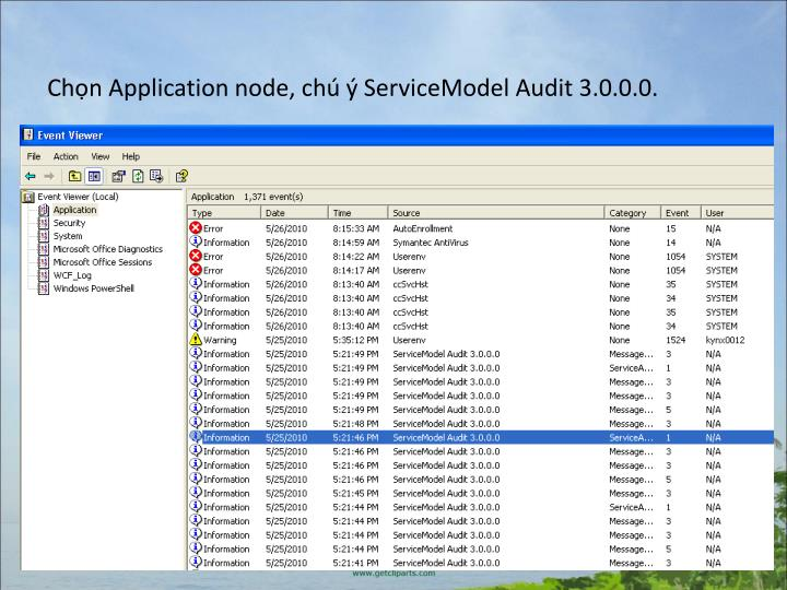 Chn Applicationnode, ch  ServiceModelAudit3.0.0.0.