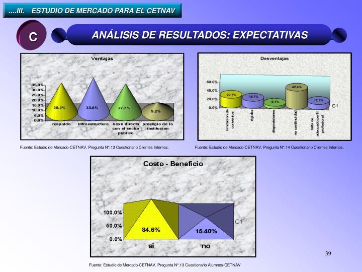 ....III.ESTUDIO DE MERCADO PARA EL CETNAV