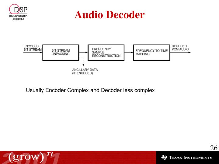 Audio Decoder