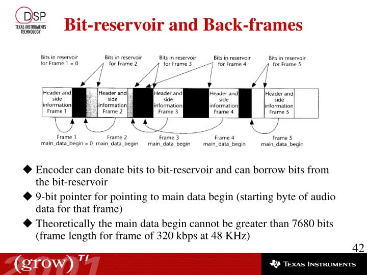 Encoder can donate bits to bit-reservoir and can borrow bits from the bit-reservoir