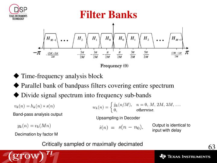 Time-frequency analysis block