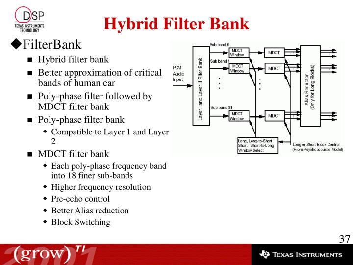 FilterBank